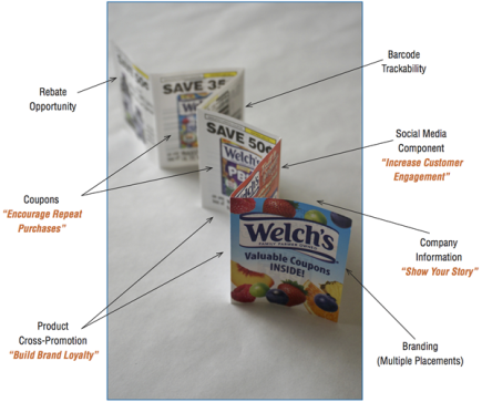 An example of a miniature folded insert that utilizes in-pack marketing.