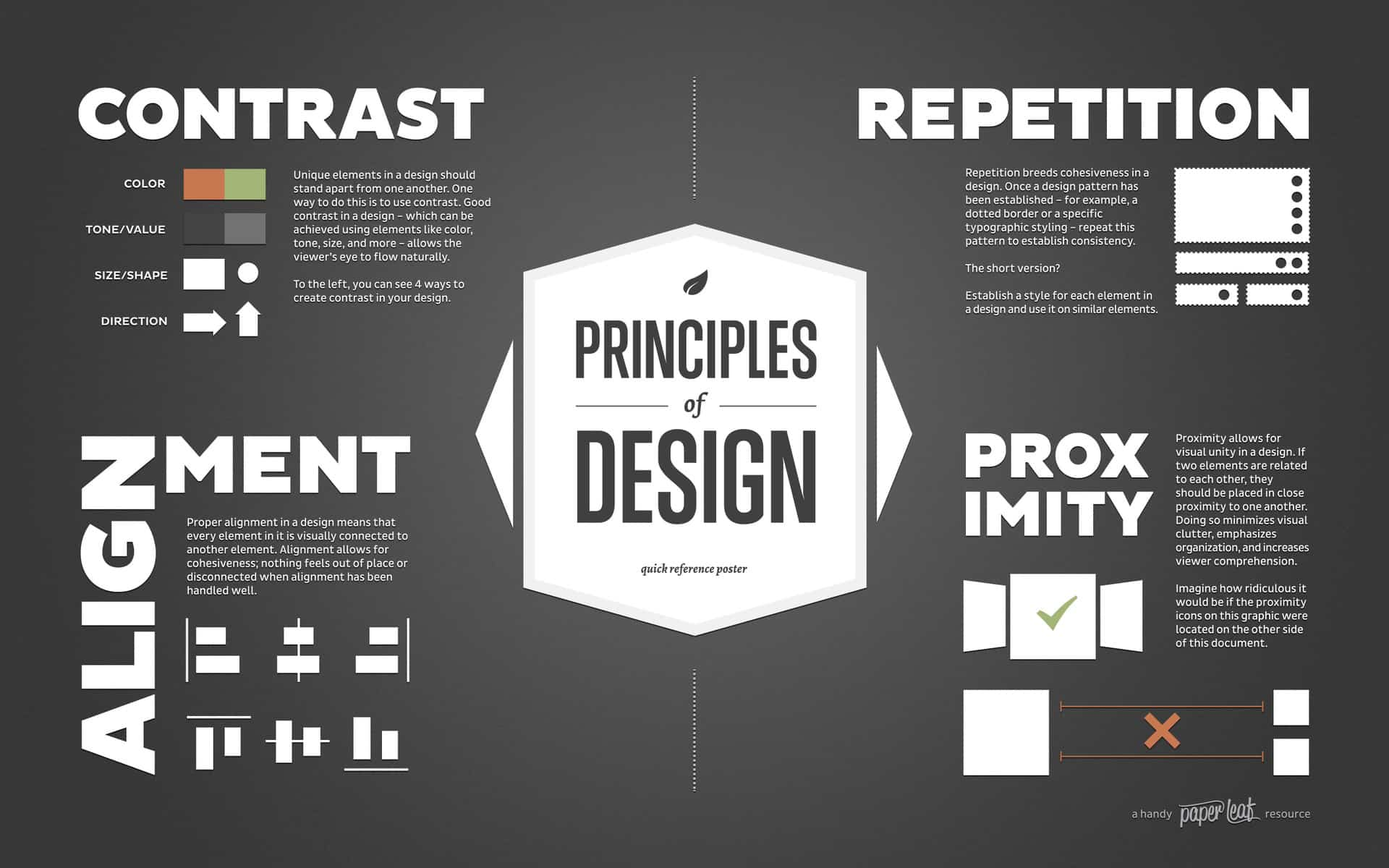 4 Basic Design Principles Every Business Owner Should Know is CRAP! -  Flottman Company.